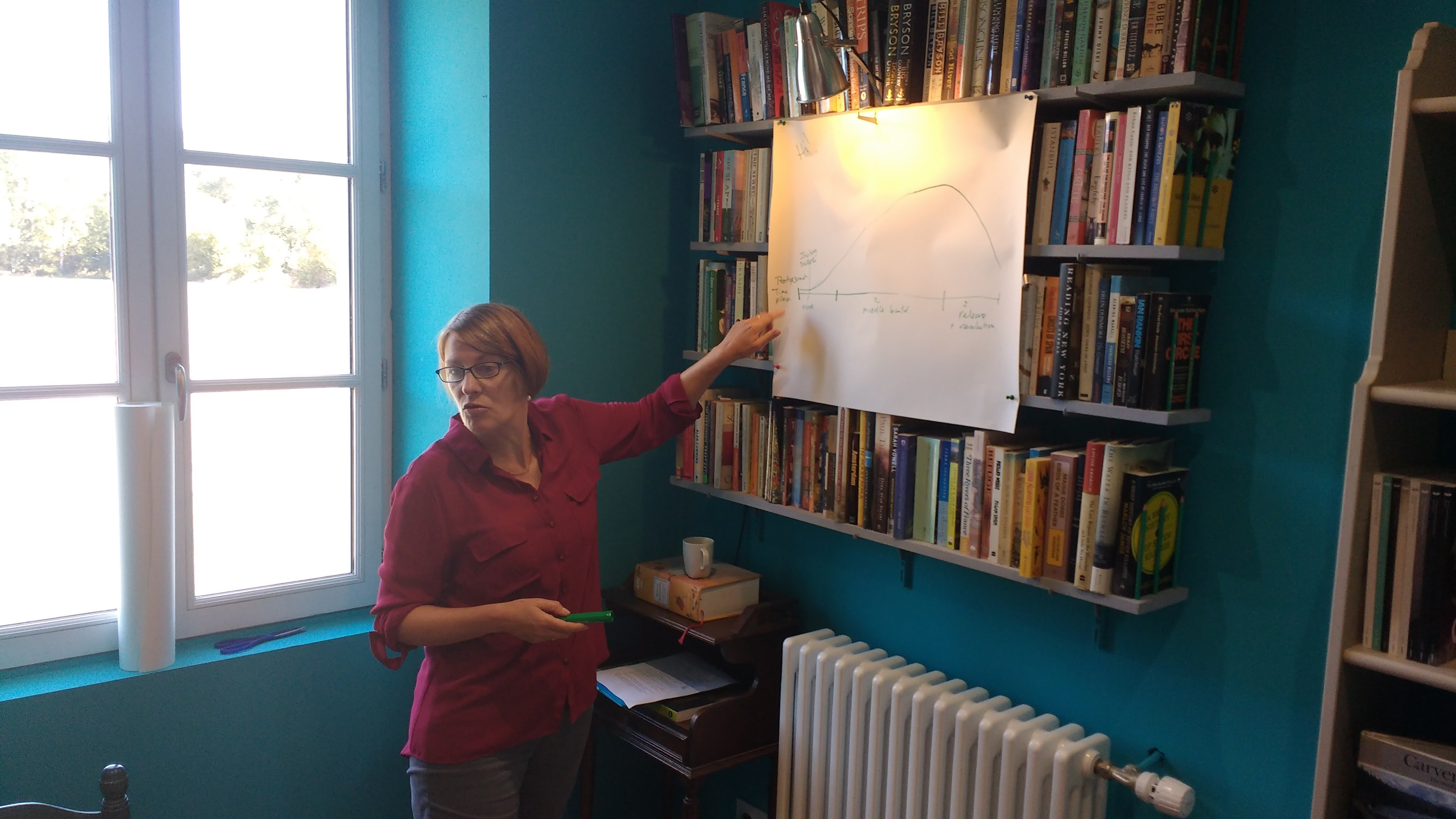 The Writer's Atelier